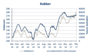 kobber-2017
