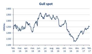 gull-spot